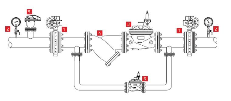 Schema montaj reductoare de presiune hidraulice