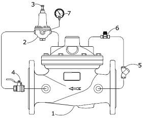 componente Reductoarele de presiune hidraulice