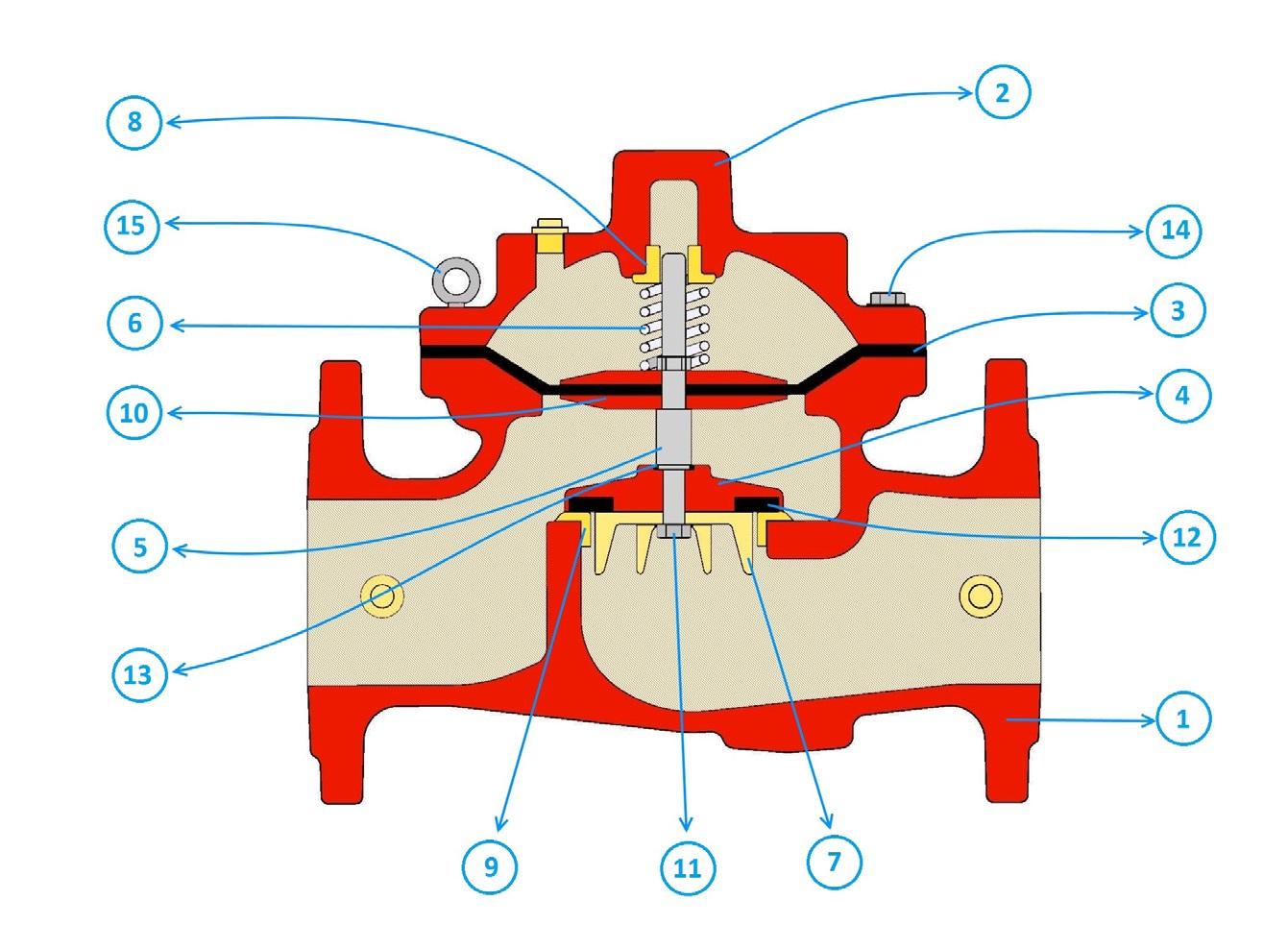 materiale Reductoarele de presiune hidraulice